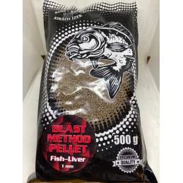 Blast Method Pellet -...